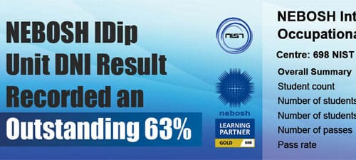 an-outstanding-result-of-63-recorded-in-nebosh-idip-unit-dni-500x225