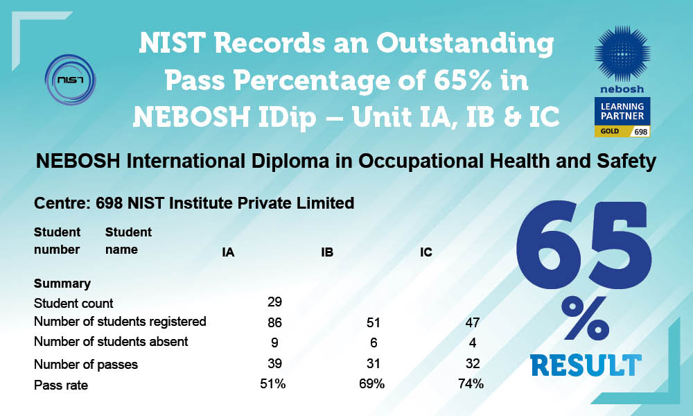 nebosh-idip-best-result