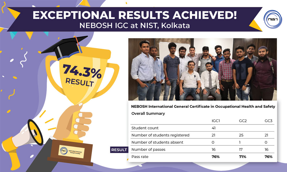 nebosh-igc-at-nist-kolkata-exceptional-results-achieved