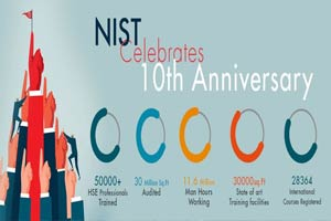 nist-celebrate-10-year-grid-post