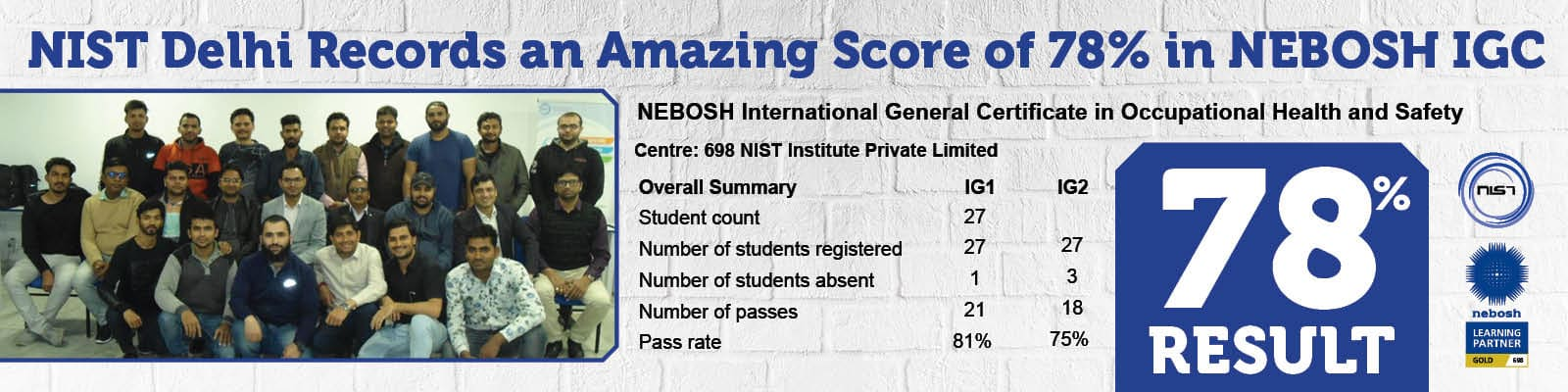 nist-delhi-records-an-amazing-score-of-78-in-nebosh- igc