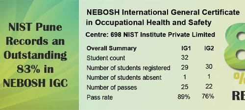 nist-pune-records-an-outstanding-83-in-nebosh-igc-500x225