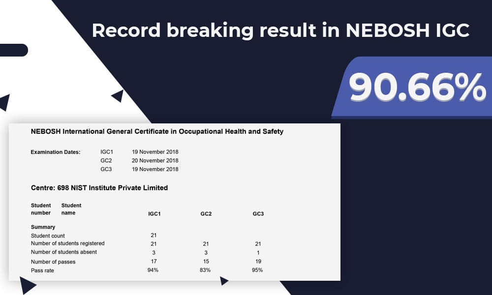 nist-block-buster-result-in-nebosh-igc-corporate-training
