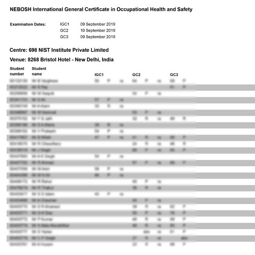 nebosh-igc-result_delhi_09th-and-10th-sep-19-01