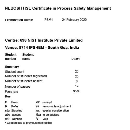 nebosh-psm-result-ongc-trained-by-nist-feb-20-02