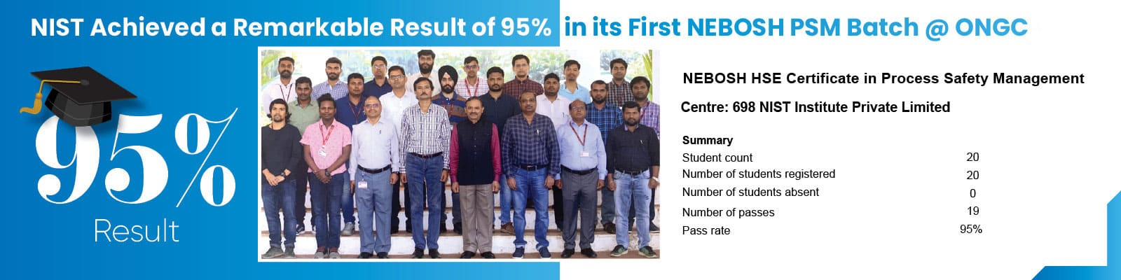 nist-achieved-result-95-nebosh-psm-ongc