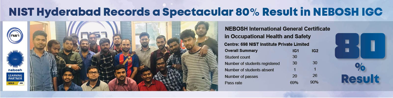 nist-hyderabad-records-a-remarkable-result-of-80-achieved-in-nebosh-igc